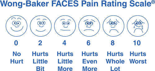 Wong-Baker FACES Pain Rating Scale