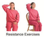 Demonstration of resistance exercises.