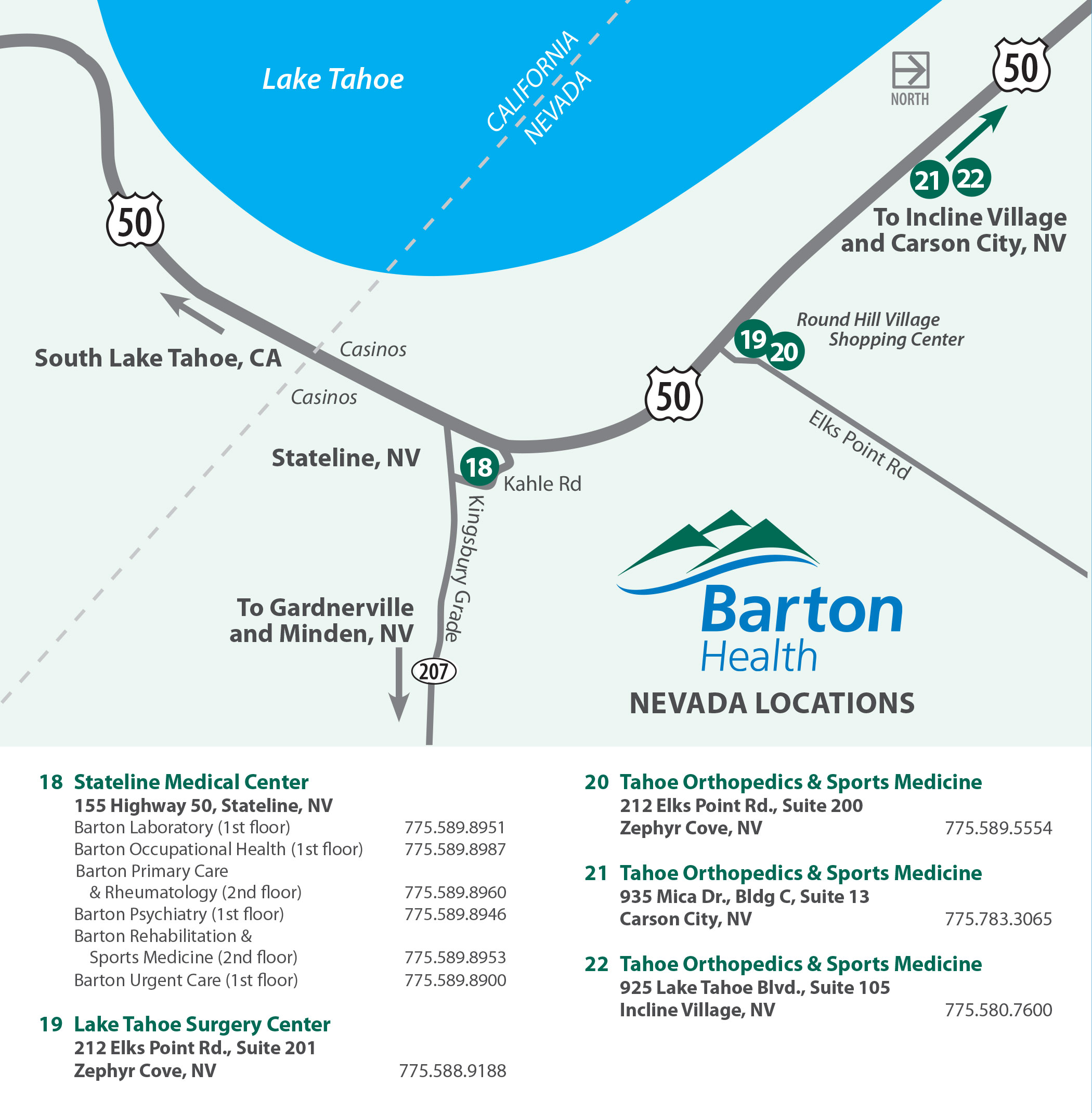 Barton Health Facility Map - Stateline