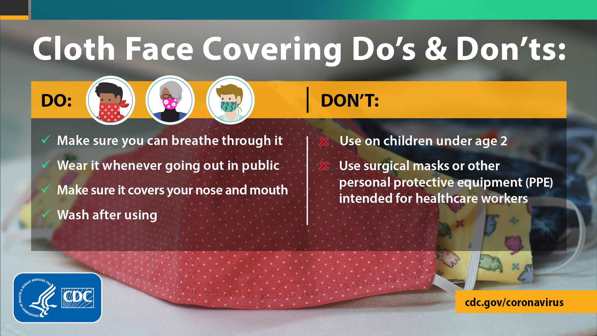 CDC Face Mask Guidelines